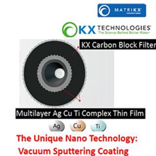 Nano Silver/Copper Titanium In-line Water Filter